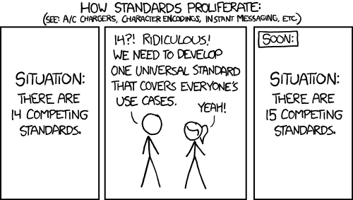 A comic about proliferation of standards,  by XKCD